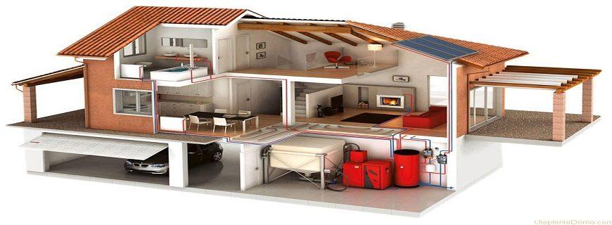 Заказать монтаж двухконтурной системы отопления дома