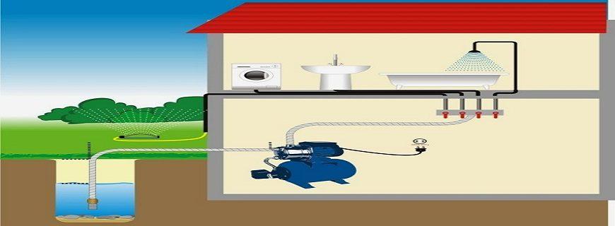Водоснабжение и создание насосной станции в частном доме