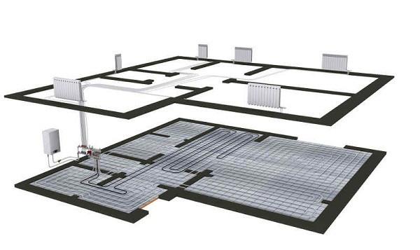 Инженерные сети частного дома. Водопровод, отопление и электрика.